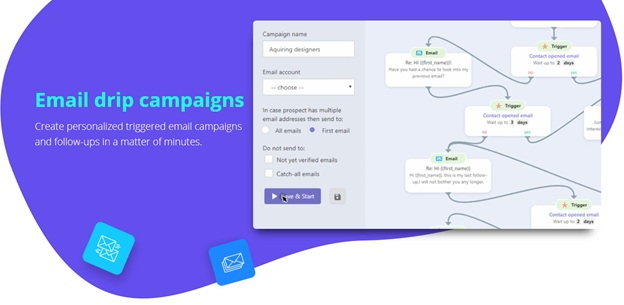 How to make effective drip campaign e-mail.